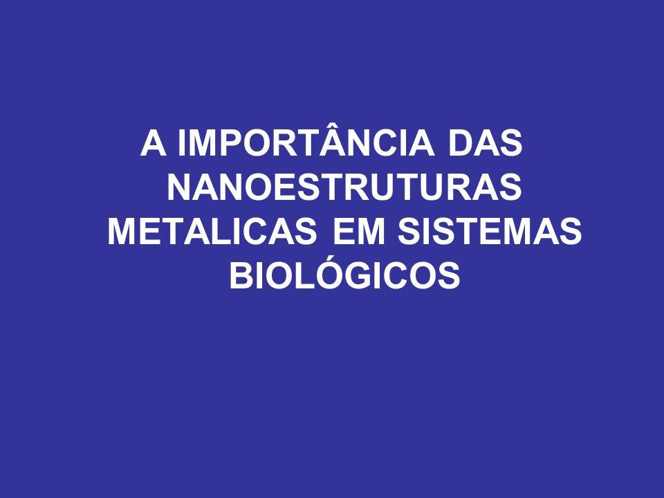 Elechiguerra et al. J. Nanobiotechnol. 396) 2005