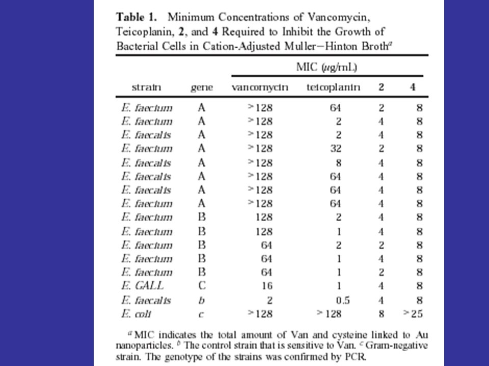 Ver também: Gu et al., Chem. Commun., 2006, 941–949.