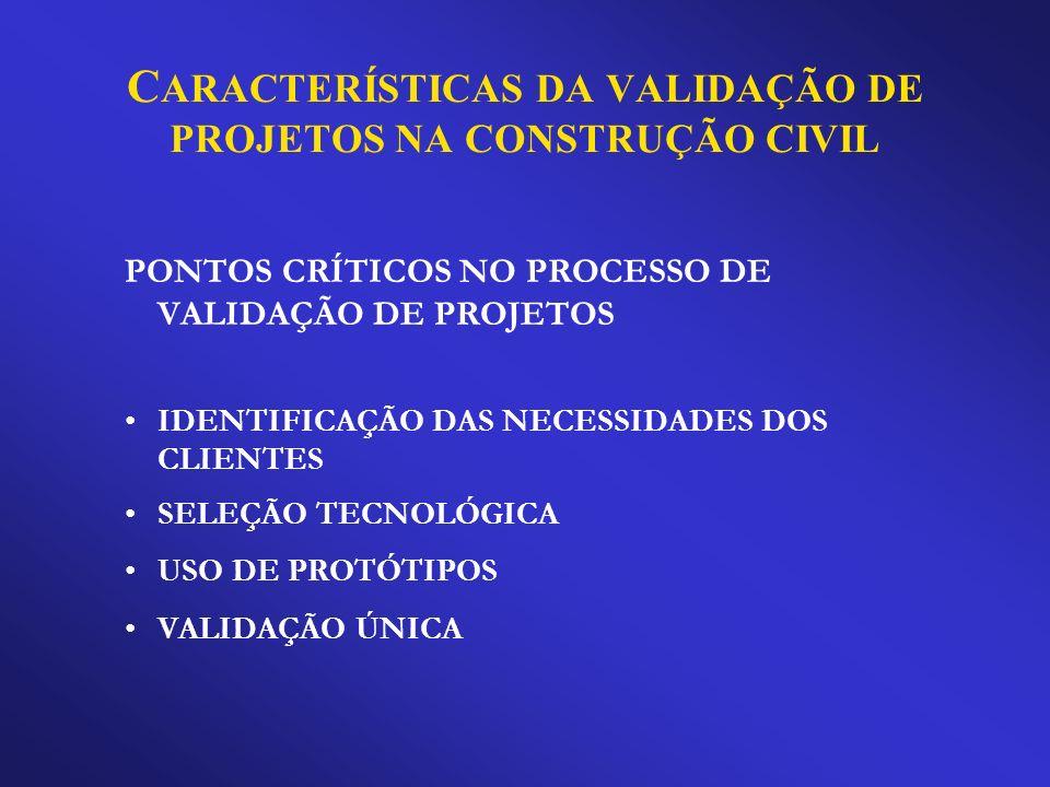 O PROCESSO DE VALIDAÇÃO DE PROJETOS NA CONSTRUÇÃO CIVIL DEFINIÇÃO DO MÉTODO DE IDENTIFICAÇÃO DAS NECESSIDADES DOS CLIENTES DEFINIÇÃO DO MÉTODO DE VALIDAÇÃO DE PROJETOS: –PLANEJAMENTO DA VALIDAÇÃO DO PROJETO –VALIDAÇÕES PARCIAIS DO PROJETO –VALIDAÇÃO FINAL DO PROJETO