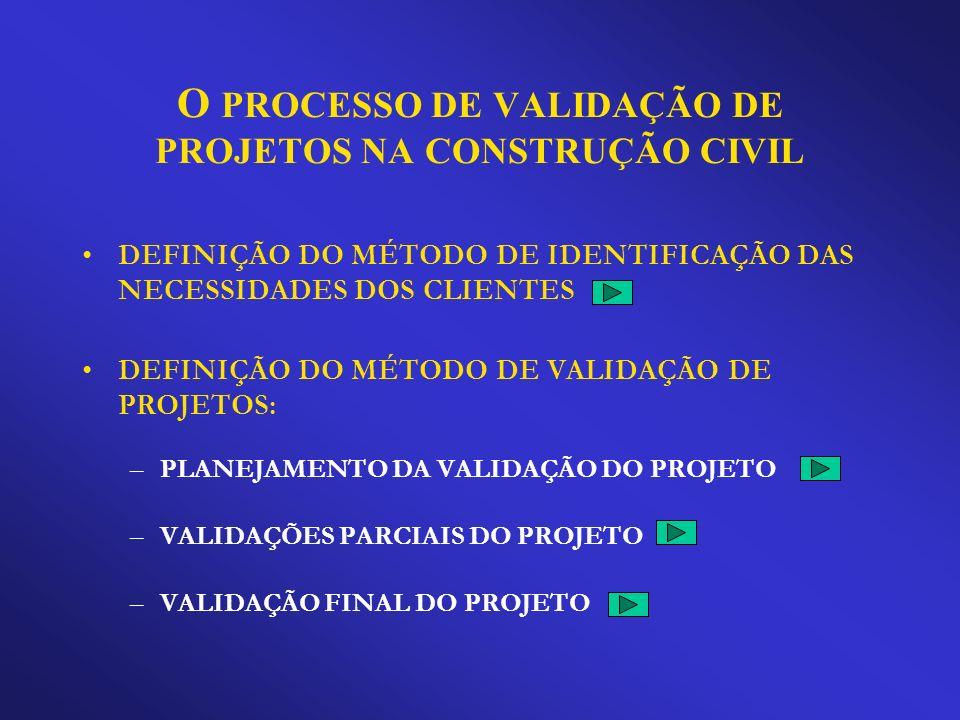 O PROCESSO DE VALIDAÇÃO DE PROJETOS NA CONSTRUÇÃO CIVIL DEFINIÇÃO DO MÉTODO DE IDENTIFICAÇÃO DAS NECESSIDADES DOS CLIENTES DEFINIÇÃO DO MÉTODO DE VALI
