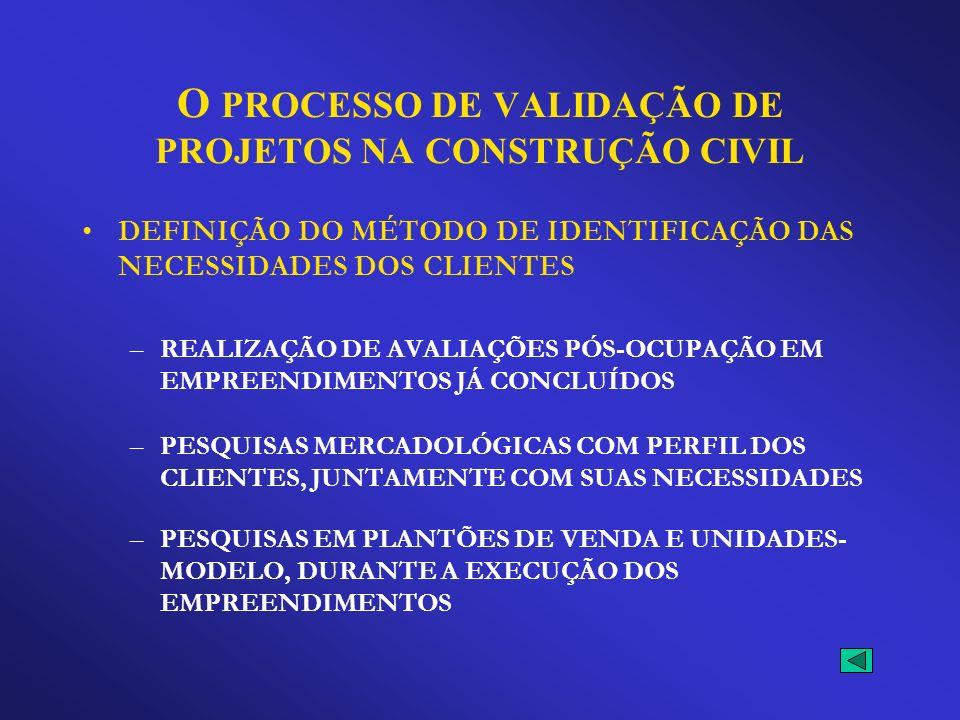 PLANEJAMENTO DA VALIDAÇÃO DO PROJETO –DEFINIÇÃO NO MACRO-FLUXO DO PROCESSO DE PROJETO O MOMENTO DA REALIZAÇÃO DAS VALIDAÇÕES PARCIAIS E DA VALIDAÇÃO FINAL –DEFINIÇÃO DOS RESPONSÁVEIS PELAS ATIVIDADES DE VALIDAÇÃO –PROGRAMAÇÃO DOS DEMAIS ENVOLVIDOS NAS ATIVIDADES DE VALIDAÇÃO O PROCESSO DE VALIDAÇÃO DE PROJETOS NA CONSTRUÇÃO CIVIL