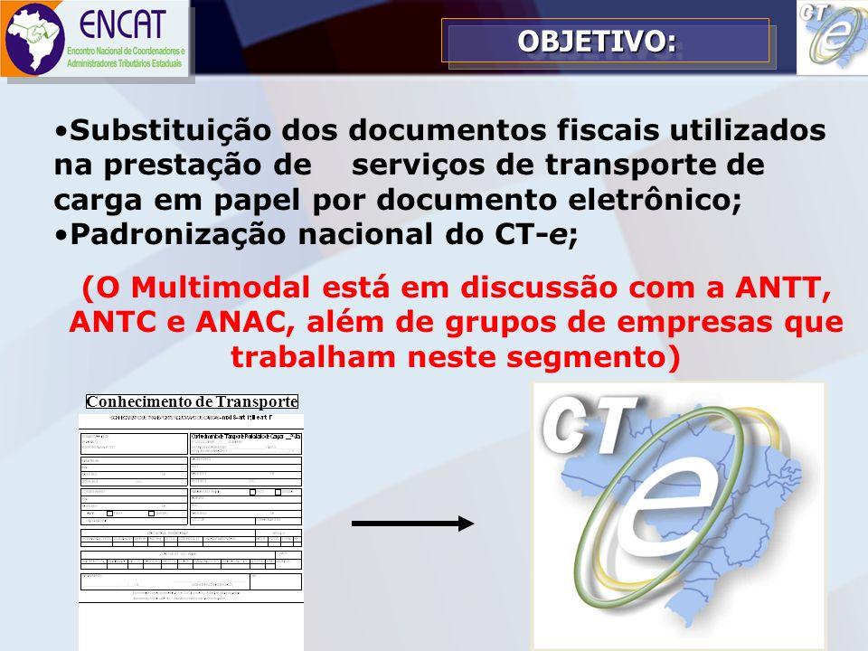 Soluções Tecnológicas em Administração Tributária ENCAT – ENCONTRO NACIONAL DE COORDENADORES E ADMINISTRADORES TRIBUTÁRIOS ESTADUAIS 1.Uso Concomitante de Conhecimento de Transporte de Cargas, (Na fase do piloto); ou; 2.Uso de Formulário Contínuo (obrigatório durante o período de produção.