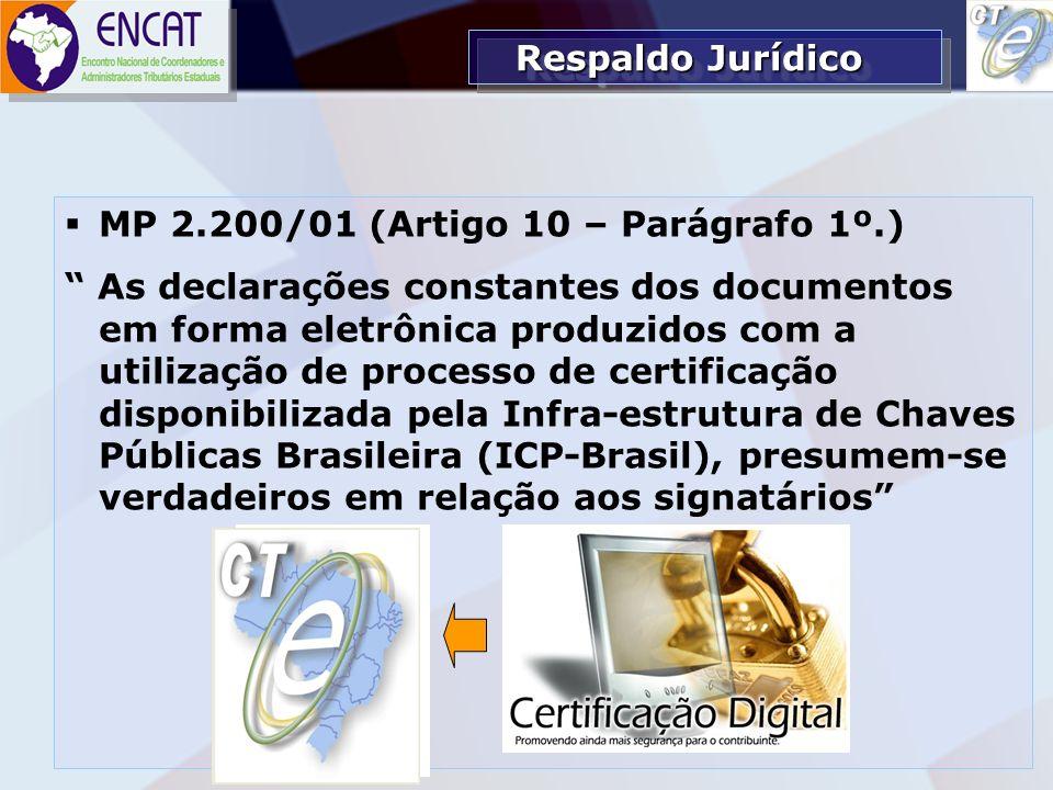 Soluções Tecnológicas em Administração Tributária ENCAT – ENCONTRO NACIONAL DE COORDENADORES E ADMINISTRADORES TRIBUTÁRIOS ESTADUAIS Em agosto de 2007 além da ANTT, no Rio de Janeiro, a ANAC passou a participar do projeto.