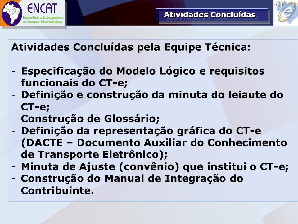 Soluções Tecnológicas em Administração Tributária ENCAT – ENCONTRO NACIONAL DE COORDENADORES E ADMINISTRADORES TRIBUTÁRIOS ESTADUAIS Atividades Conclu