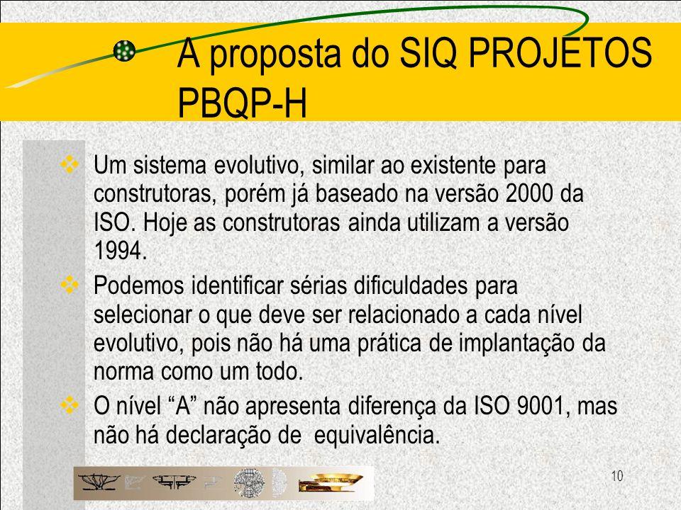 10 A proposta do SIQ PROJETOS PBQP-H Um sistema evolutivo, similar ao existente para construtoras, porém já baseado na versão 2000 da ISO. Hoje as con