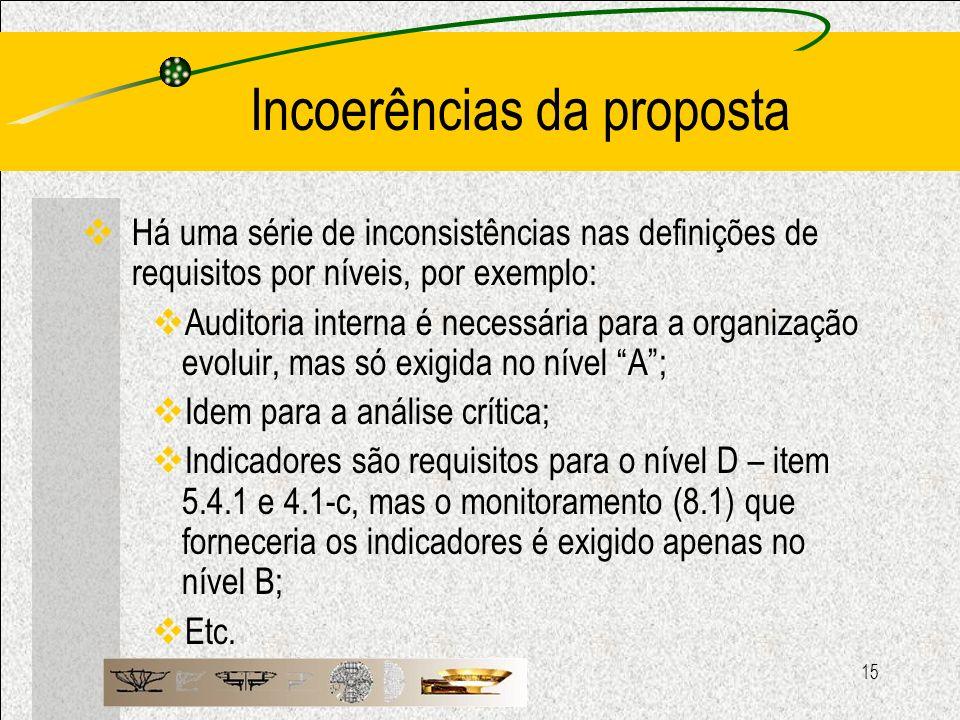 15 Incoerências da proposta Há uma série de inconsistências nas definições de requisitos por níveis, por exemplo: Auditoria interna é necessária para