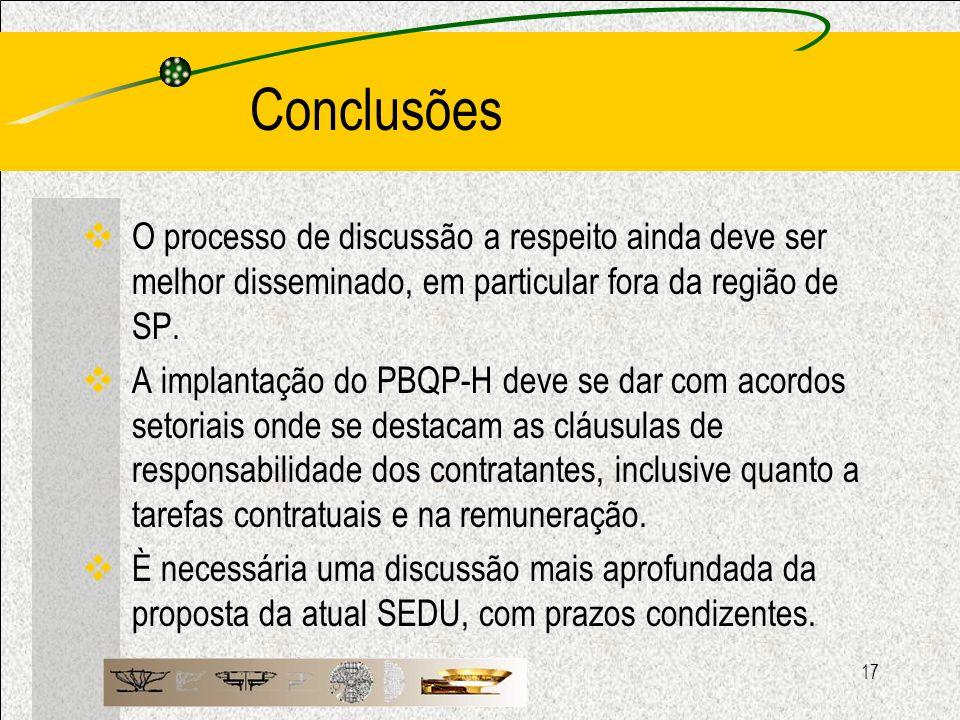 17 Conclusões O processo de discussão a respeito ainda deve ser melhor disseminado, em particular fora da região de SP. A implantação do PBQP-H deve s