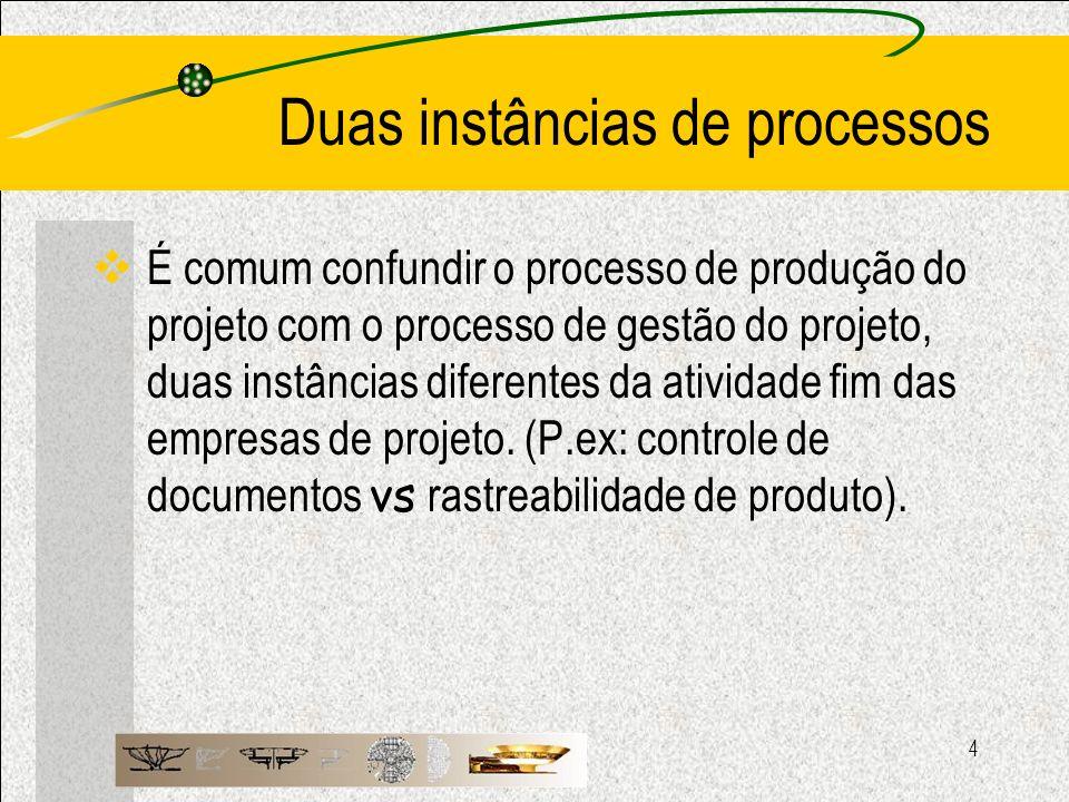 4 Duas instâncias de processos É comum confundir o processo de produção do projeto com o processo de gestão do projeto, duas instâncias diferentes da