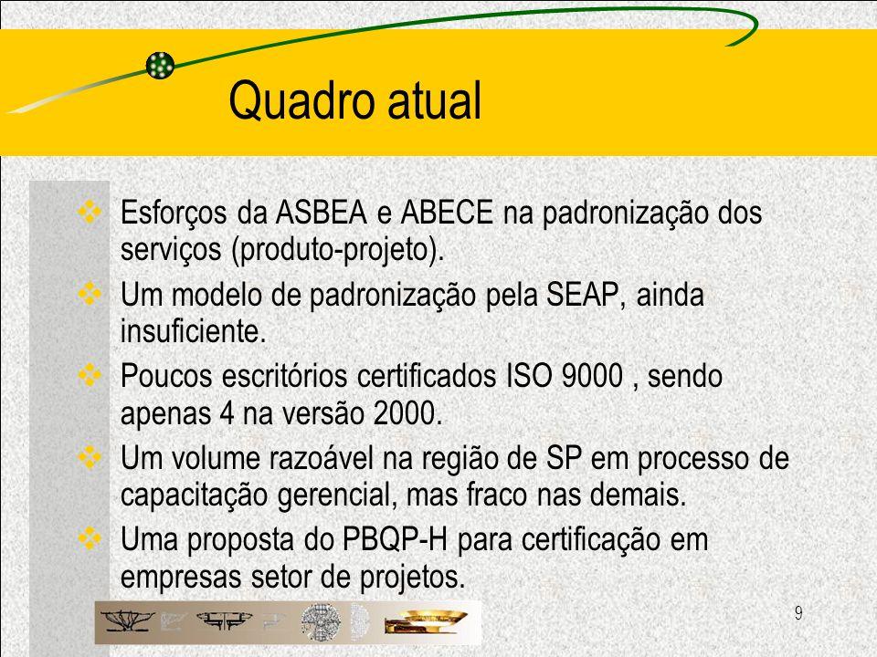 9 Quadro atual Esforços da ASBEA e ABECE na padronização dos serviços (produto-projeto). Um modelo de padronização pela SEAP, ainda insuficiente. Pouc