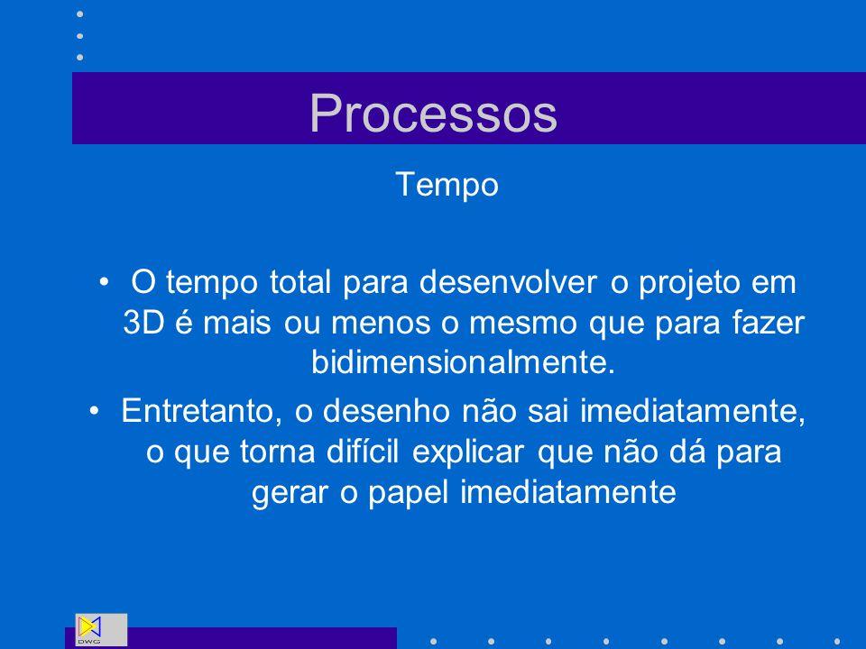 Processos Tempo O tempo total para desenvolver o projeto em 3D é mais ou menos o mesmo que para fazer bidimensionalmente. Entretanto, o desenho não sa
