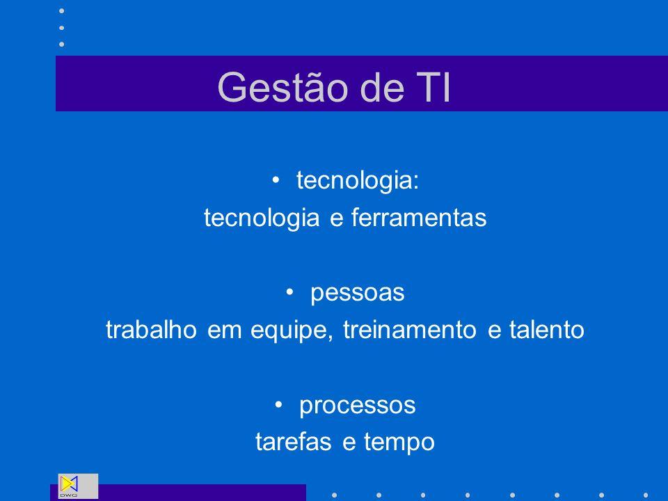 Gestão de TI tecnologia: tecnologia e ferramentas pessoas trabalho em equipe, treinamento e talento processos tarefas e tempo