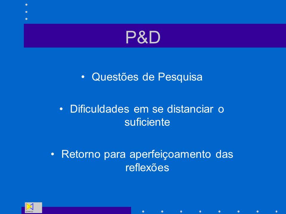 P&D Questões de Pesquisa Dificuldades em se distanciar o suficiente Retorno para aperfeiçoamento das reflexões