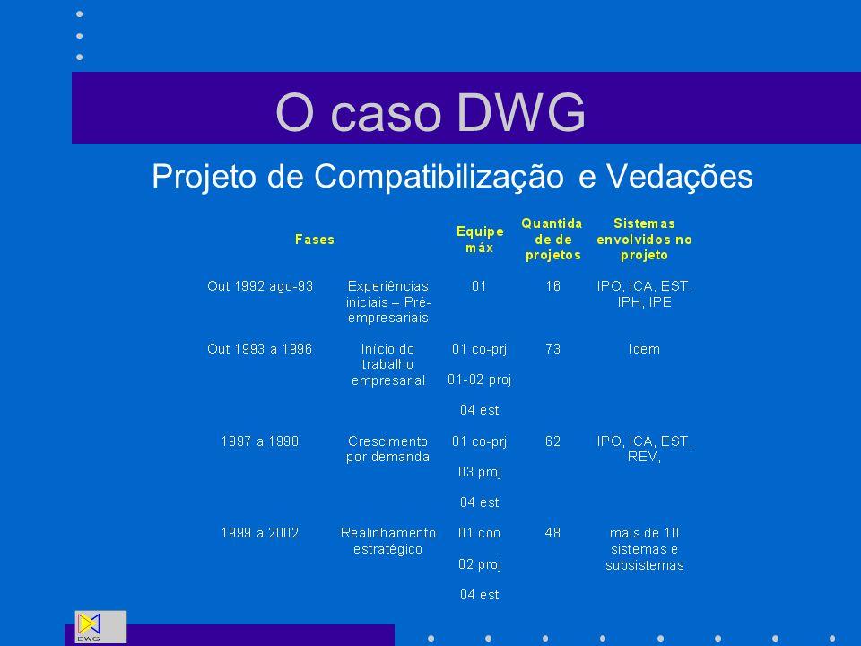 O caso DWG Projeto de Compatibilização e Vedações