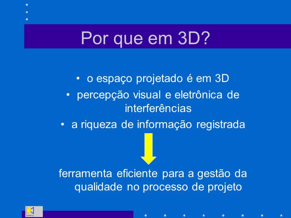 Por que em 3D? o espaço projetado é em 3D percepção visual e eletrônica de interferências a riqueza de informação registrada ferramenta eficiente para