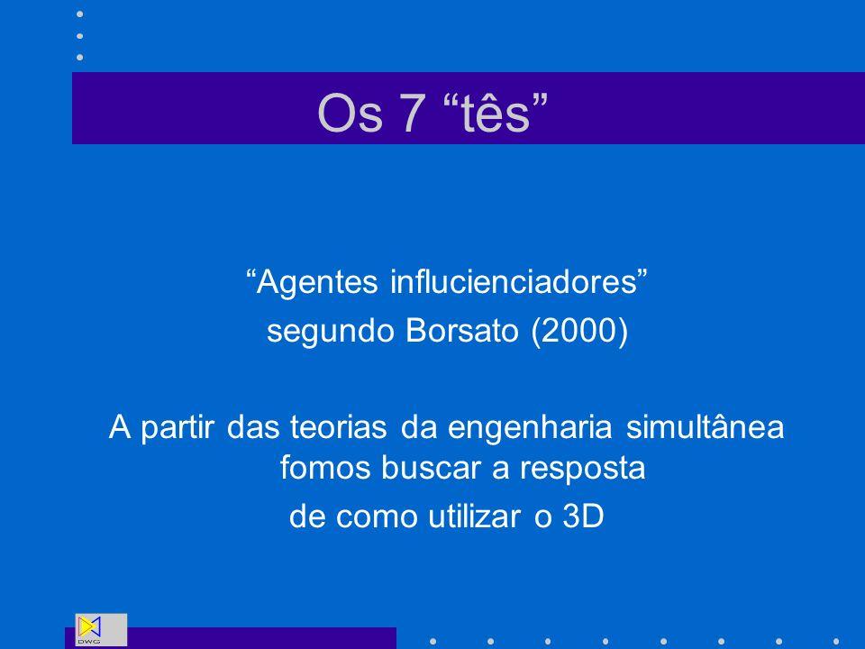 Os 7 tês Agentes influcienciadores segundo Borsato (2000) A partir das teorias da engenharia simultânea fomos buscar a resposta de como utilizar o 3D