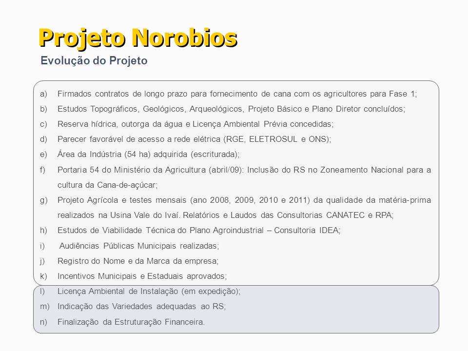 a)Firmados contratos de longo prazo para fornecimento de cana com os agricultores para Fase 1; b)Estudos Topográficos, Geológicos, Arqueológicos, Proj