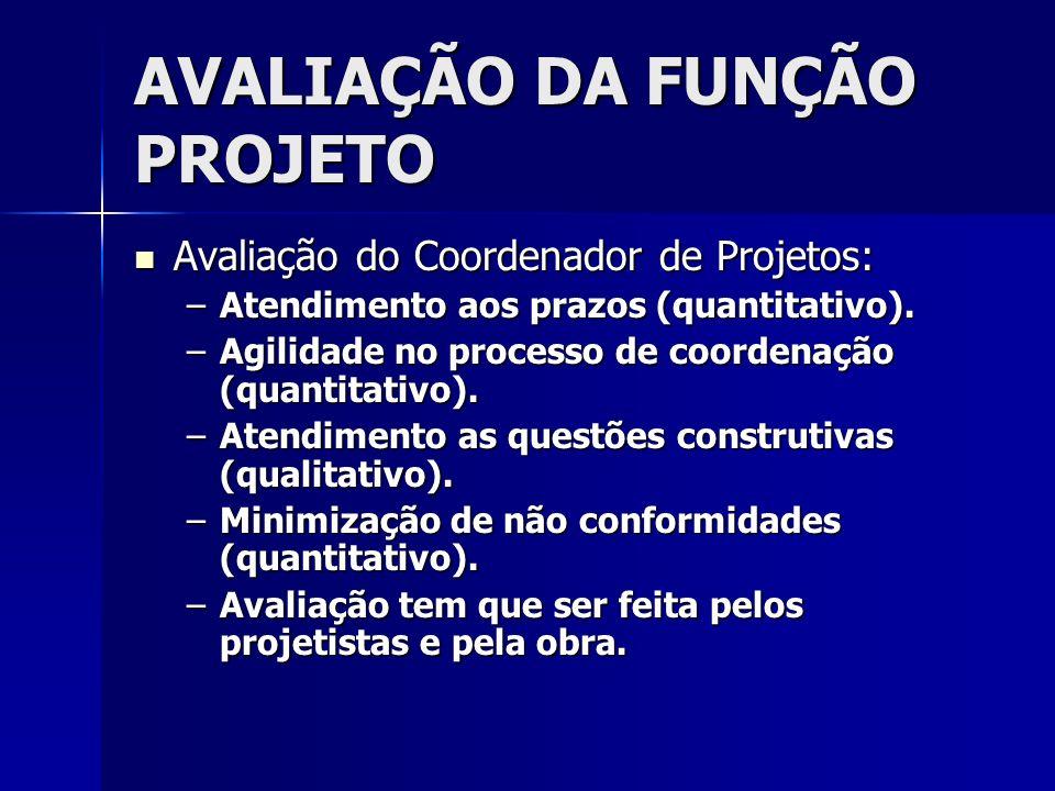 AVALIAÇÃO DA FUNÇÃO PROJETO Avaliação do Coordenador de Projetos: Avaliação do Coordenador de Projetos: –Atendimento aos prazos (quantitativo). –Agili