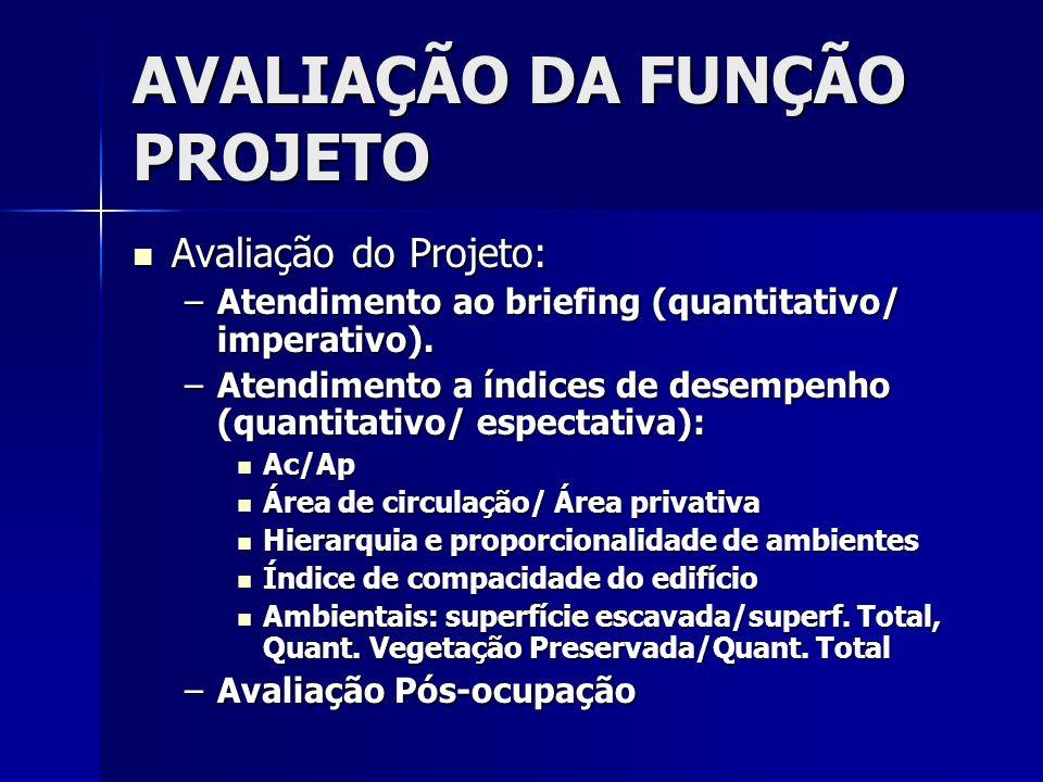 AVALIAÇÃO DA FUNÇÃO PROJETO Avaliação do Projeto: Avaliação do Projeto: –Atendimento ao briefing (quantitativo/ imperativo). –Atendimento a índices de