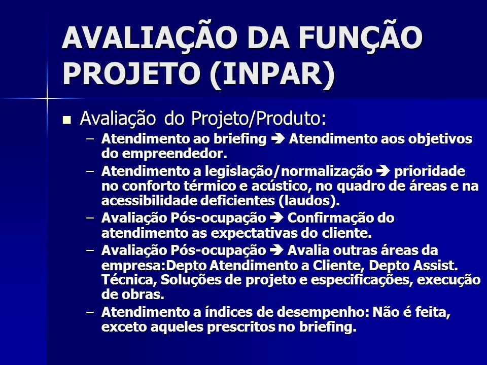 AVALIAÇÃO DA FUNÇÃO PROJETO (INPAR) Avaliação do Projeto/Produto: Avaliação do Projeto/Produto: –Atendimento ao briefing Atendimento aos objetivos do