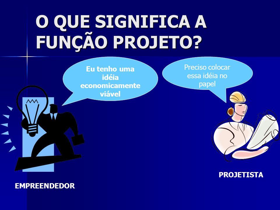 AVALIAÇÃO DA FUNÇÃO PROJETO Avaliação do desempenho dos projetistas.