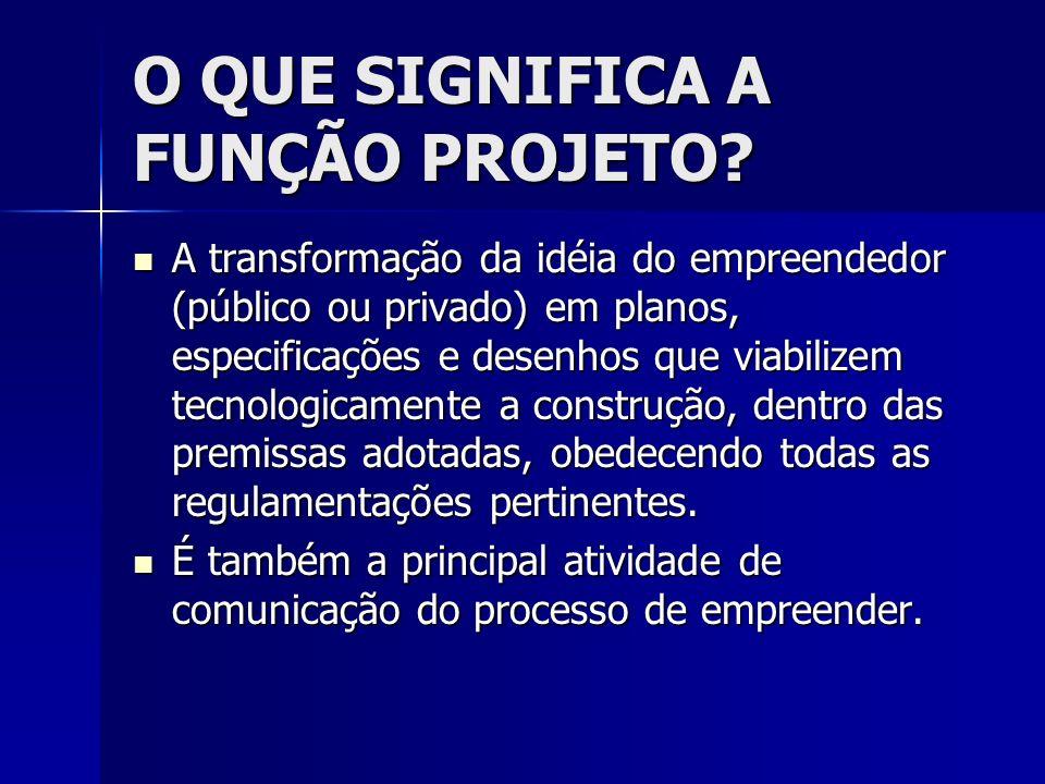 O QUE SE ESPERA DA FUNÇÃO PROJETO.Garantia das expectativas do cliente (idéia do empreendedor).