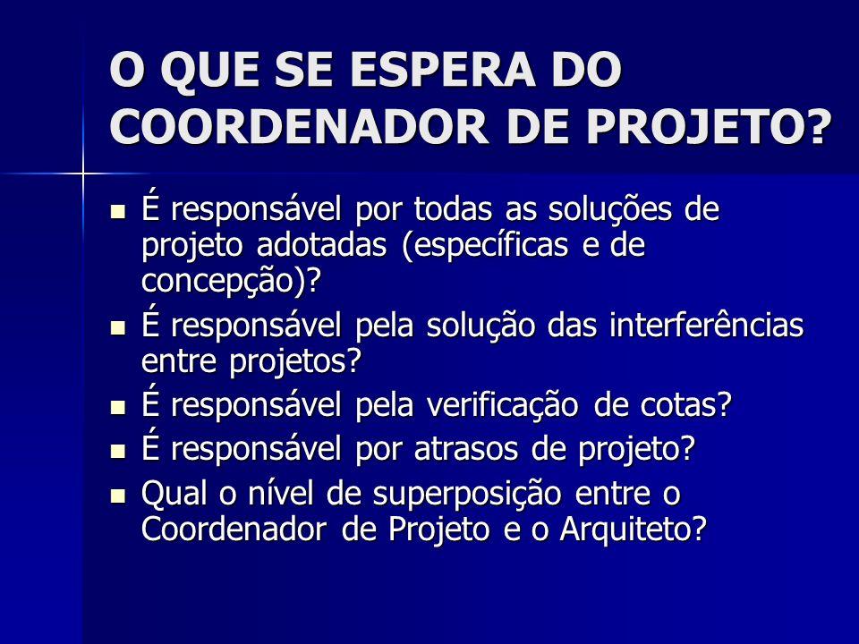AVALIAÇÃO DA FUNÇÃO PROJETO Avaliação do Coordenador de Projetos: Avaliação do Coordenador de Projetos: –Atendimento aos prazos (quantitativo).