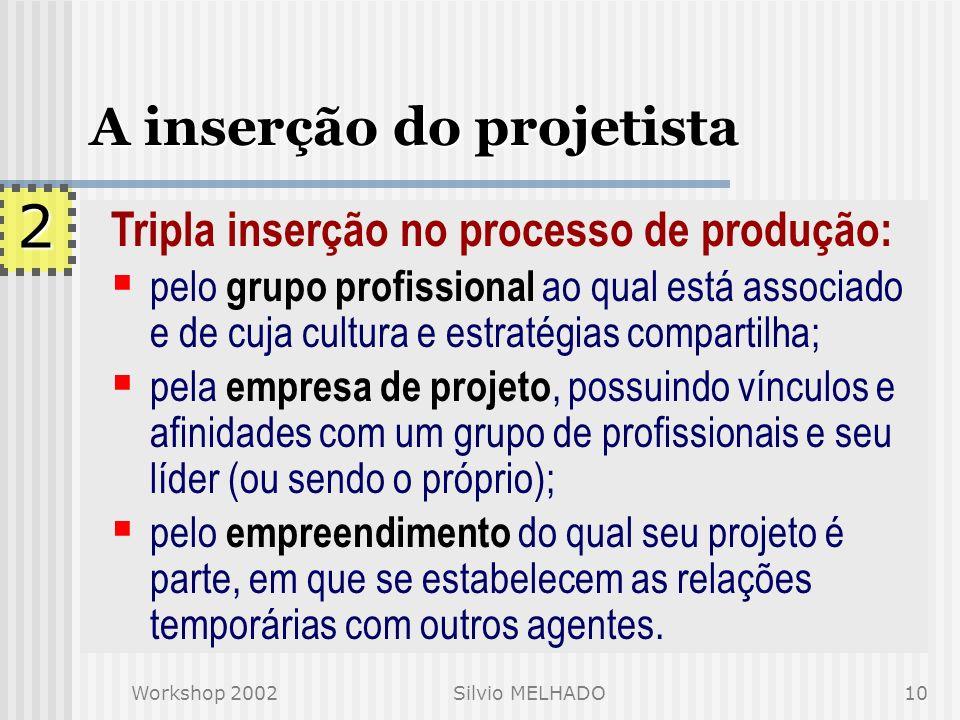 Workshop 2002Silvio MELHADO9 Enfoque da Sociologia Sociologia das organizações: organizações como sistemas de agentes Sociologia das profissões e o co