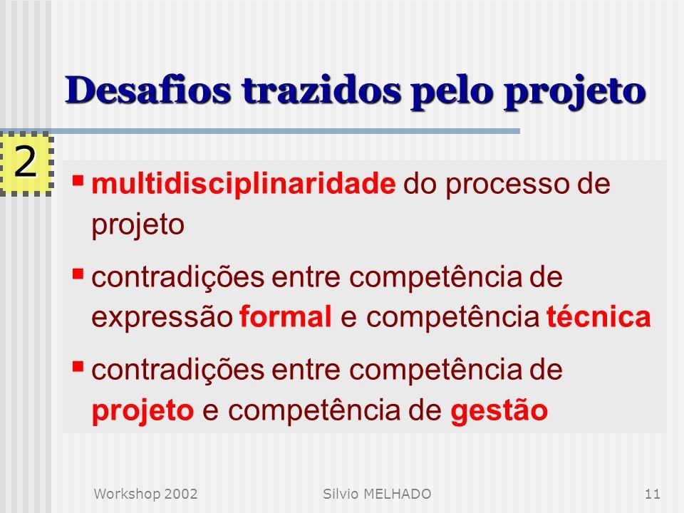 Workshop 2002Silvio MELHADO10 A inserção do projetista 2 Tripla inserção no processo de produção: pelo grupo profissional ao qual está associado e de
