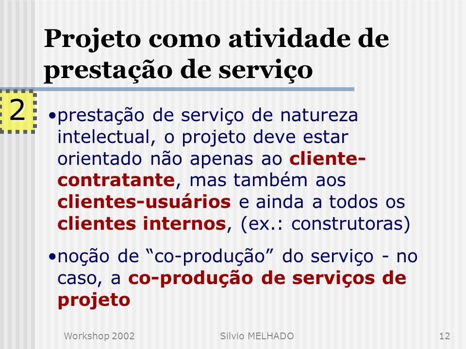 Workshop 2002Silvio MELHADO11 multidisciplinaridade do processo de projeto contradições entre competência de expressão formal e competência técnica co