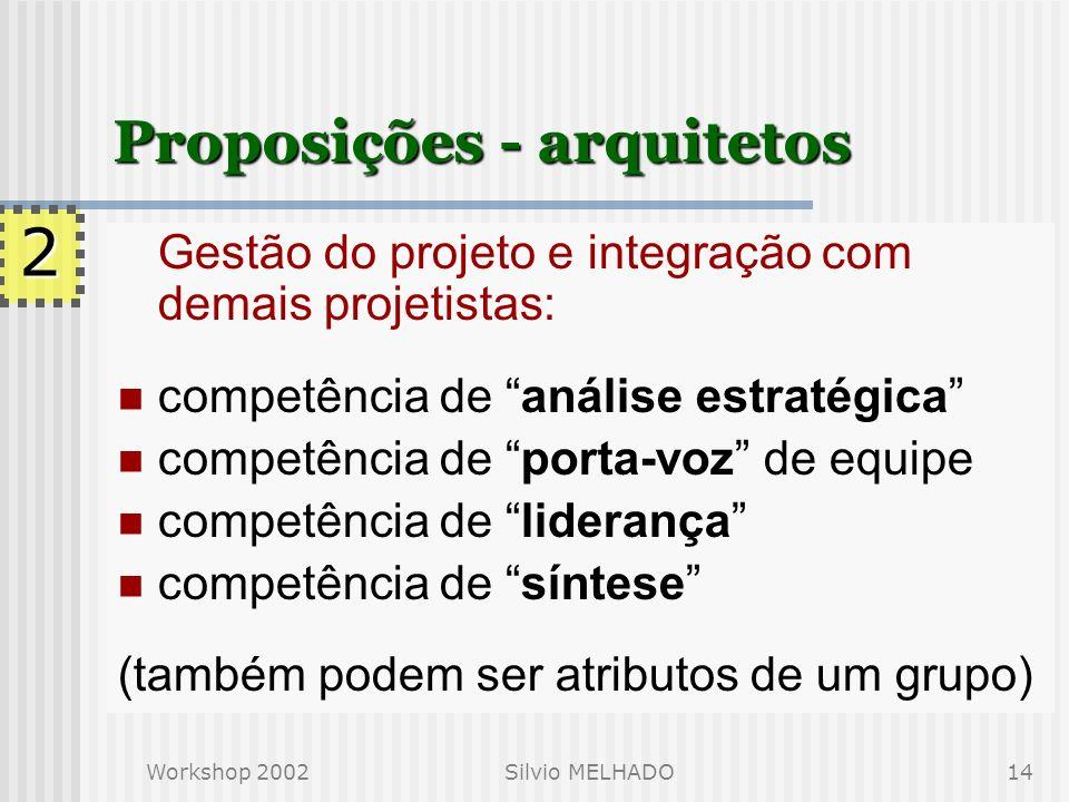 Workshop 2002Silvio MELHADO13 Projeto como atividade de prestação de serviço Não é suficiente que a solução seja intelectualmente elaborada; faltará a