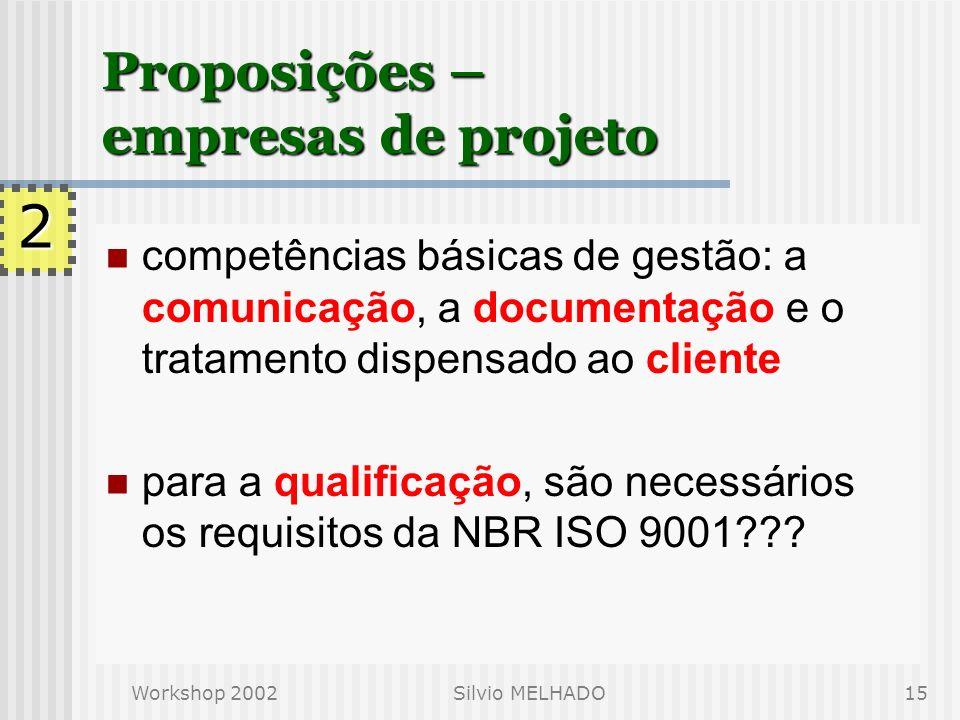 Workshop 2002Silvio MELHADO14 Proposições - arquitetos Gestão do projeto e integração com demais projetistas: competência de análise estratégica compe