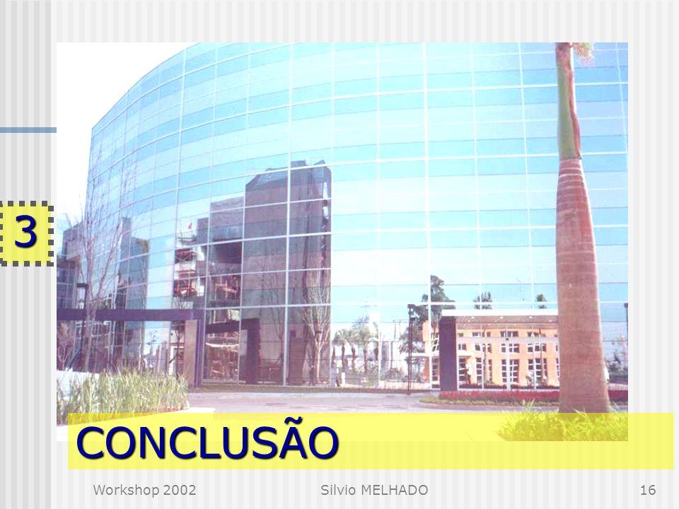 Workshop 2002Silvio MELHADO15 Proposições – empresas de projeto competências básicas de gestão: a comunicação, a documentação e o tratamento dispensad