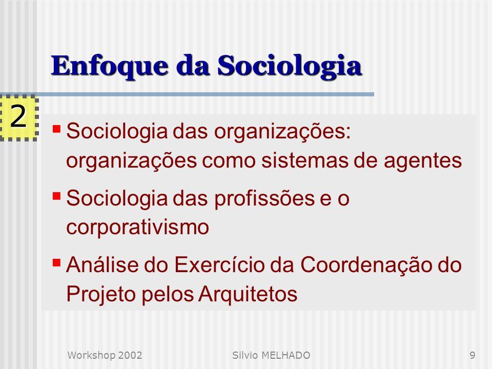 Workshop 2002Silvio MELHADO8 UMA RELEITURA CONCEITUAL DA ATIVIDADE DE PROJETO 2
