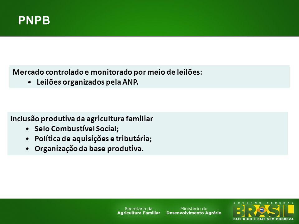 PNPB Mercado controlado e monitorado por meio de leilões: Leilões organizados pela ANP. Inclusão produtiva da agricultura familiar Selo Combustível So