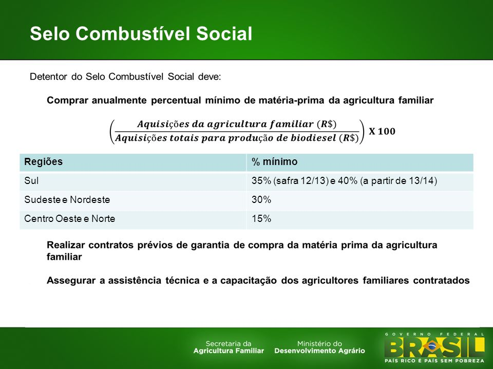Selo Combustível Social Regiões% mínimo Sul35% (safra 12/13) e 40% (a partir de 13/14) Sudeste e Nordeste30% Centro Oeste e Norte15%