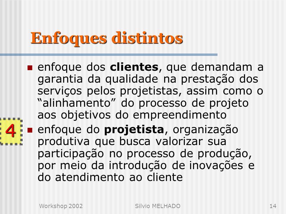 Workshop 2002Silvio MELHADO13 o Plano Setorial da Qualidade deverá levar a questão do campo do debate ao cotidiano dos projetos também devem ser voltadas as atenções para a evolução dos modelos de gestão adotados internamente aos organismos empreendedores ou financiadores Contexto 4