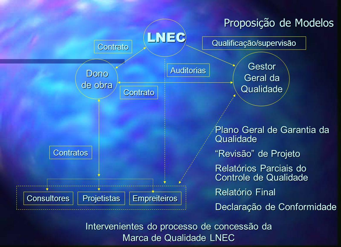 n Proposta do Modelo Português (LNEC) – 1990 n Elaboração, por parte do Gestor Geral da Qualidade, de um plano geral de garantia da qualidade, que dev