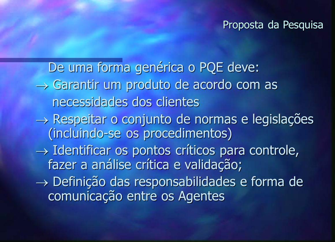 Proposta da Pesquisa A partir da análise bibliográfica e estudos de caso em 10 empresas de construção da região metropolitana de São Paulo, propor um