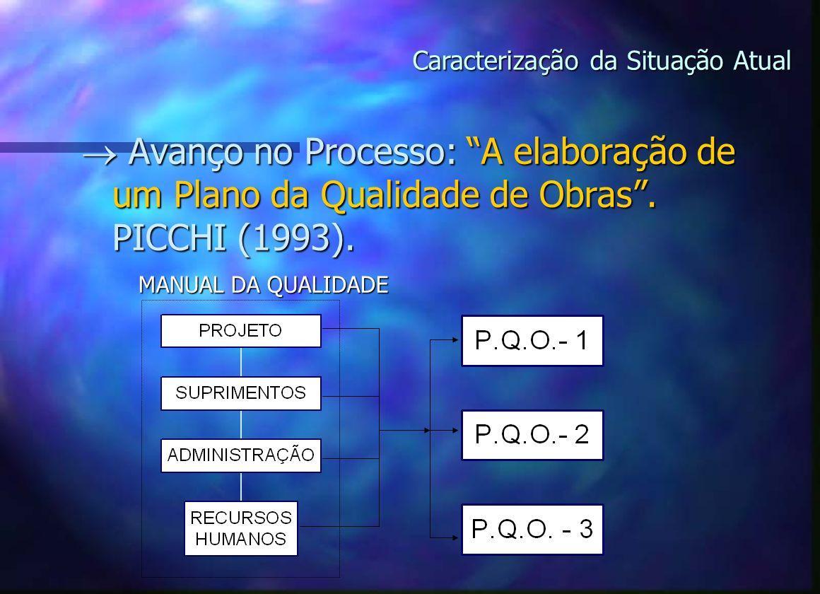Caracterização da Situação Atual Avanço no Processo: A elaboração de um Plano da Qualidade de Obras.
