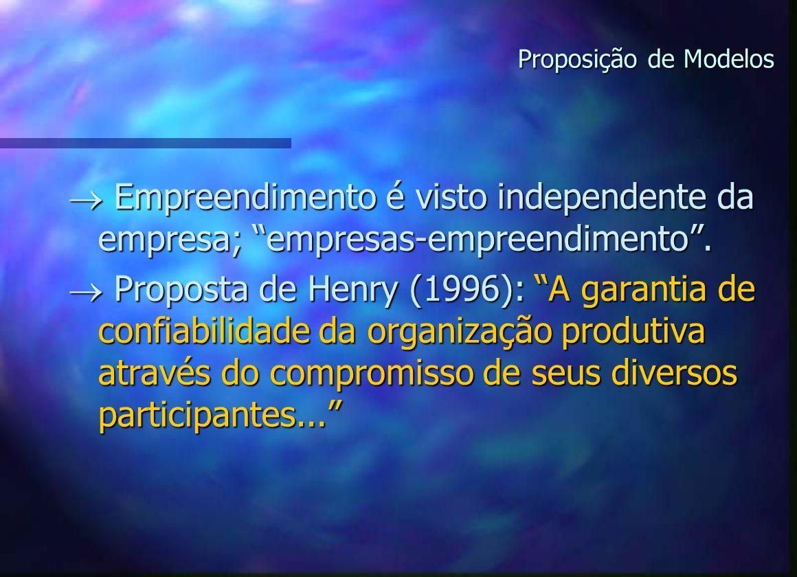 Proposição de Modelos Empreendimento é visto independente da empresa; empresas-empreendimento.