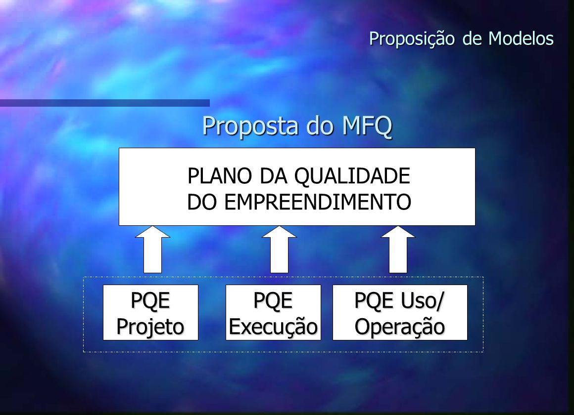 Proposição de Modelos Empreendimento é visto independente da empresa; empresas-empreendimento. Empreendimento é visto independente da empresa; empresa