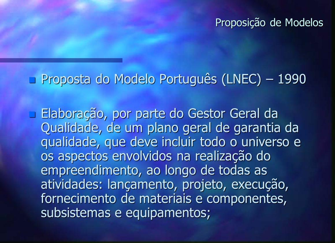 Proposição de Modelos Proposta do MFQ PQEProjetoPQEExecução PQE Uso/ Operação PLANO DA QUALIDADE DO EMPREENDIMENTO