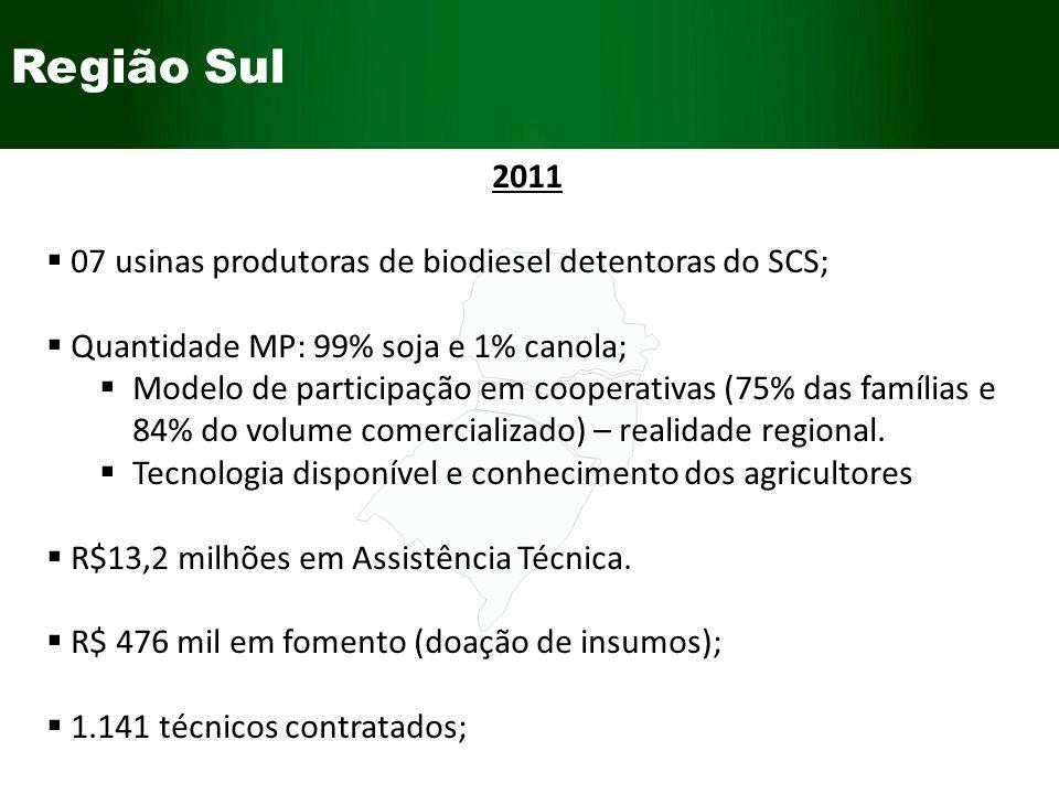 2011 07 usinas produtoras de biodiesel detentoras do SCS; Quantidade MP: 99% soja e 1% canola; Modelo de participação em cooperativas (75% das família