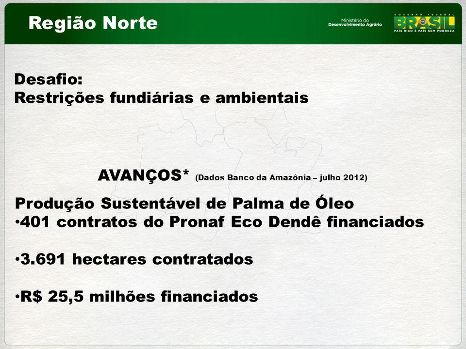 Região Norte Desafio: Restrições fundiárias e ambientais AVANÇOS* (Dados Banco da Amazônia – julho 2012) Produção Sustentável de Palma de Óleo 401 con