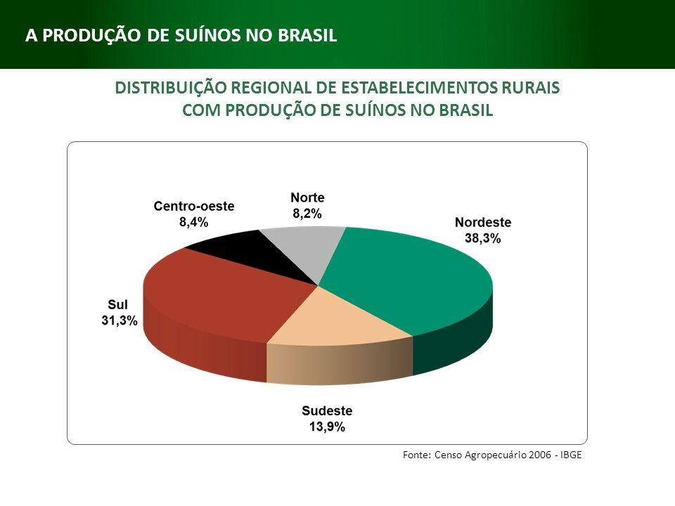 DISTRIBUIÇÃO REGIONAL DE ESTABELECIMENTOS RURAIS COM PRODUÇÃO DE SUÍNOS NO BRASIL Fonte: Censo Agropecuário 2006 - IBGE A PRODUÇÃO DE SUÍNOS NO BRASIL