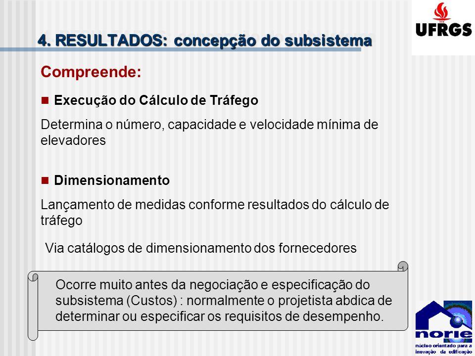 4. RESULTADOS: concepção do subsistema Compreende: Execução do Cálculo de Tráfego Determina o número, capacidade e velocidade mínima de elevadores Dim