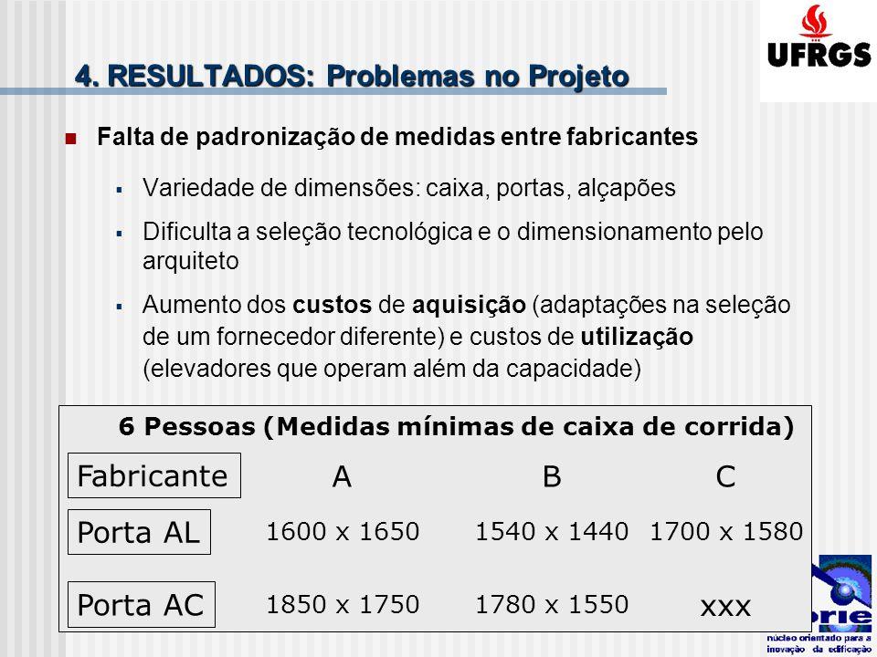 4. RESULTADOS: Problemas no Projeto Falta de padronização de medidas entre fabricantes Variedade de dimensões: caixa, portas, alçapões Dificulta a sel