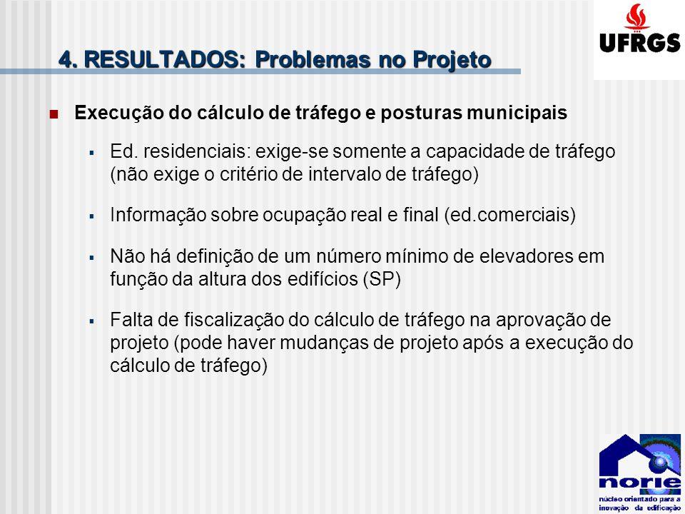 Execução do cálculo de tráfego e posturas municipais Ed. residenciais: exige-se somente a capacidade de tráfego (não exige o critério de intervalo de