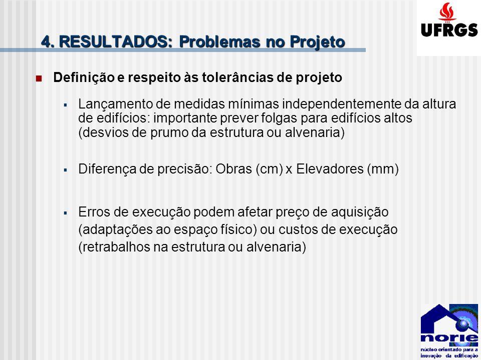 Definição e respeito às tolerâncias de projeto Lançamento de medidas mínimas independentemente da altura de edifícios: importante prever folgas para e