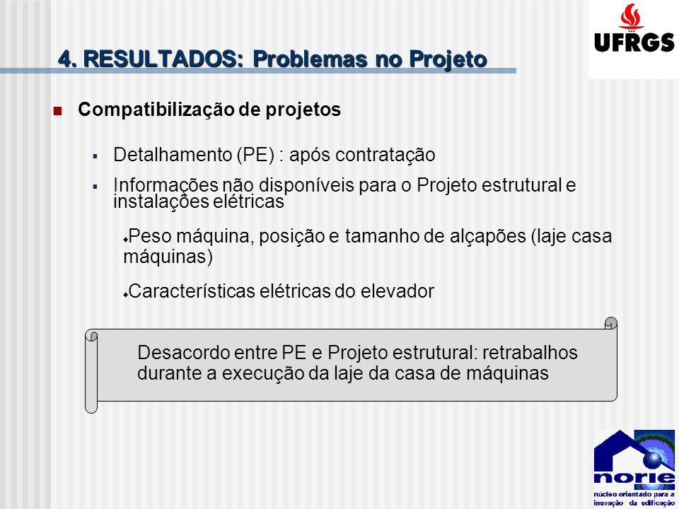 Compatibilização de projetos Detalhamento (PE) : após contratação Informações não disponíveis para o Projeto estrutural e instalações elétricas Peso m